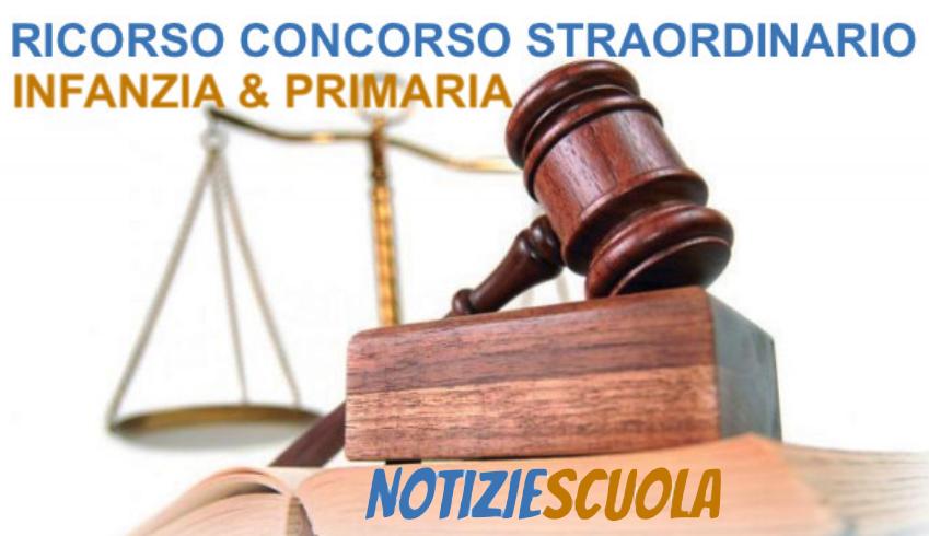 ADESIONE RICORSI CONCORSO STRAORDINARIO INFANZIA E PRIMARIA. SCADENZA 12 DICEMBRE.